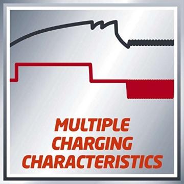 Einhell Batterie Ladegerät CC-BC 2 M (für Batterien von 3 bis 60 Ah, Ladespannung 6 V / 12 V, Winterlademodus, LED-Batteriespannungs- und Ladefortschrittsanzeige) -
