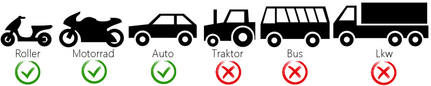 welche Fahrzeuge Power Pack Starthilfegeräte und Starthilfe Booster
